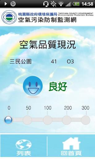 空氣品質現況