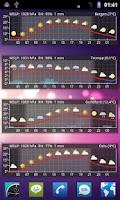 Screenshot of Aix Weather Widget