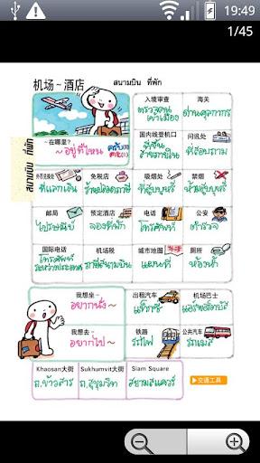 【免費旅遊App】指指通会话 泰国 touch&talk-APP點子