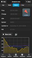 Screenshot of Stock portfolio