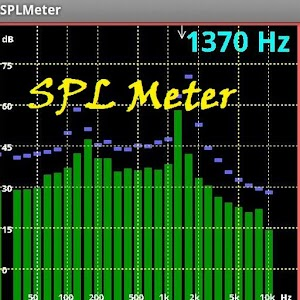 Cover art SPL and Spectrum Analyser