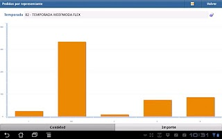 Screenshot of WebFmoda