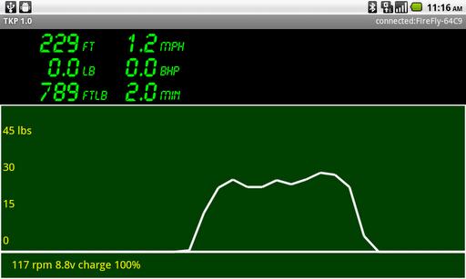 TKP Indicator Drawbar