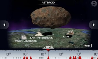Screenshot of Science - Macrocosm 3D Free
