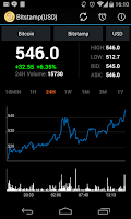 Screenshot of Bitcoin Widget