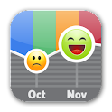 Moodlytics, Smart Mood Tracker icon