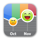 Moodlytics, Smart Mood Tracker icon