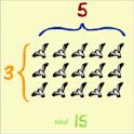 Números Divisibles