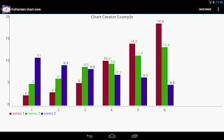Screenshot of Chart Creator