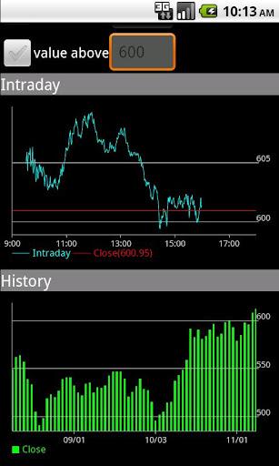 財經必備APP下載|World Stock Alert Widget 好玩app不花錢|綠色工廠好玩App