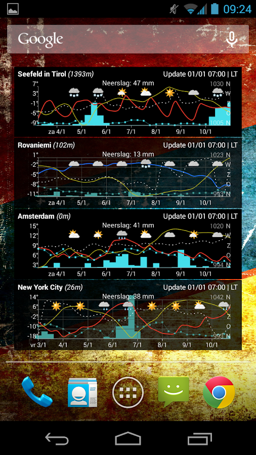 Meteogram Widget - Donate Screenshot 5