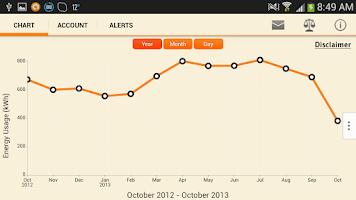 Screenshot of Genesis Energy MyMeter