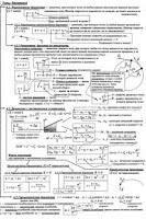 Screenshot of ЕГЭ.Физика.Полный курс.Free.