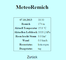 Screenshot of Meteo Remich