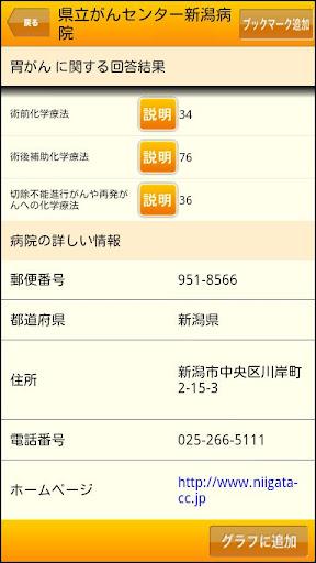 玩免費醫療APP|下載病院の実力2012 app不用錢|硬是要APP