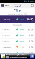 Screenshot of Oil price update ราคา น้ำมัน