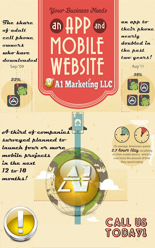 A1 Marketing LLC