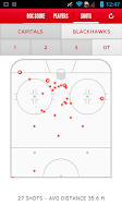 Screenshot of Washington Capitals