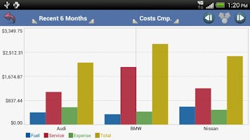 Screenshot of aCar - Car Management, Mileage