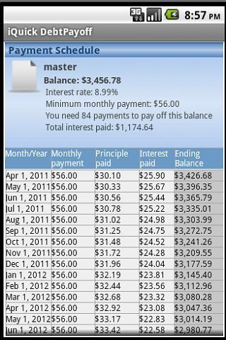 【免費財經App】iQuick Debt Payoff-APP點子