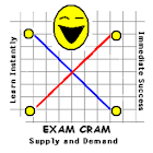 how can you apply what you learned about the concepts of supply and demand from the simulation to yo Training is more in demand  learned swot analysis in a community college  you can check them out at swot analysis tools page.