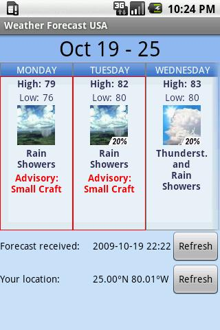 Weather Forecast USA