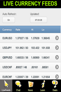 what are binary options uk