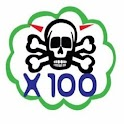 Skull avoid icon