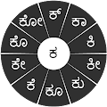 Swarachakra Kannada Keyboard APK for Bluestacks