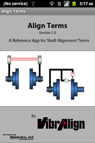 Align Terms