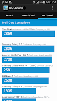 Screenshot of Geekbench 3