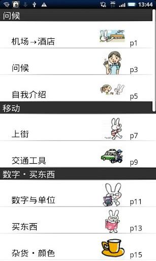 【免費旅遊App】指指通会话 越南 touch&talk-APP點子