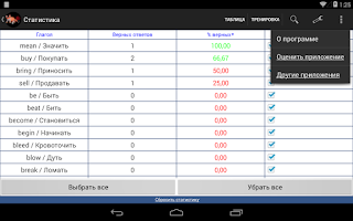 Screenshot of Irregular Verbs