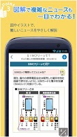 Screenshot of スマ町銀座商店街/マンガでニュースが分かるアプリ