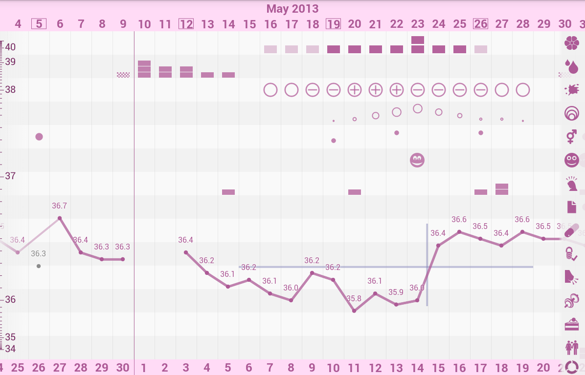 OvuView: Ovulation & Fertility Screenshot 3