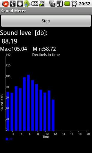 低頻噪音計 1353L