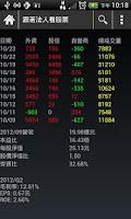 Screenshot of 跟著法人看股票
