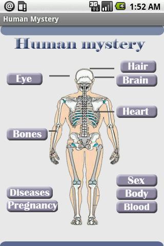 Human Mystery