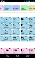 Screenshot of Periodic Table