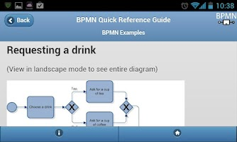 Screenshot of BPMN Quick Reference Guide 2.0