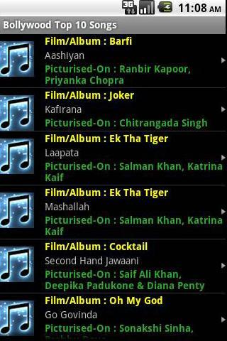 Bollywood Latest Top 10 Songs