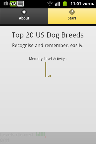 Learn the top U.S. dog breeds