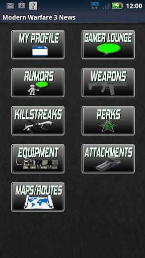 Modern Warfare 3 Pro Guide