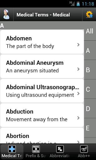 Medical Terms Prefix Suffix