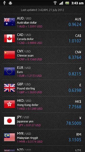 Currency Full