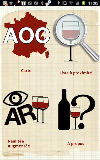 French Wines Appelations
