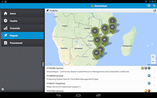Screenshot of World Bank Group Finances