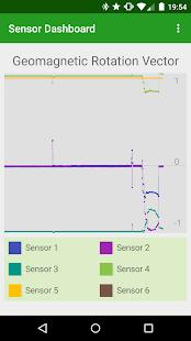 Sensor Dashboard