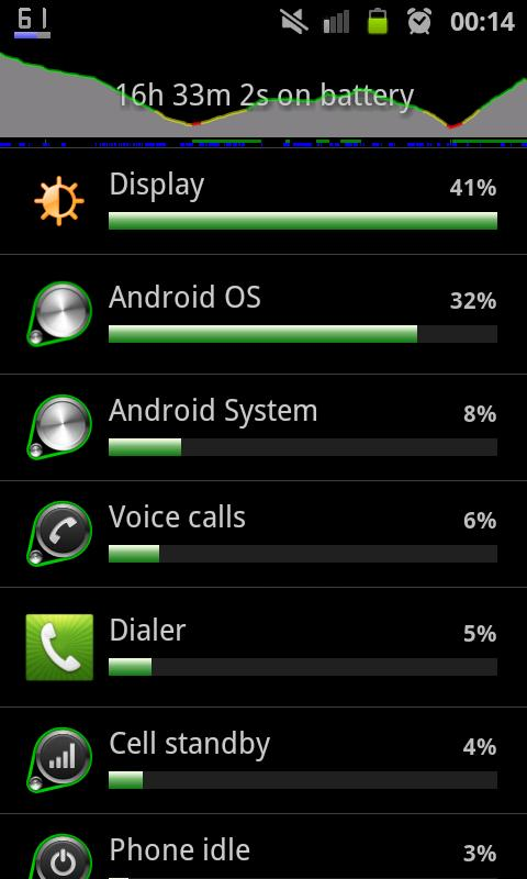 Battery Indicator Pro Screenshot 7