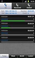 Screenshot of Manage Call Logs